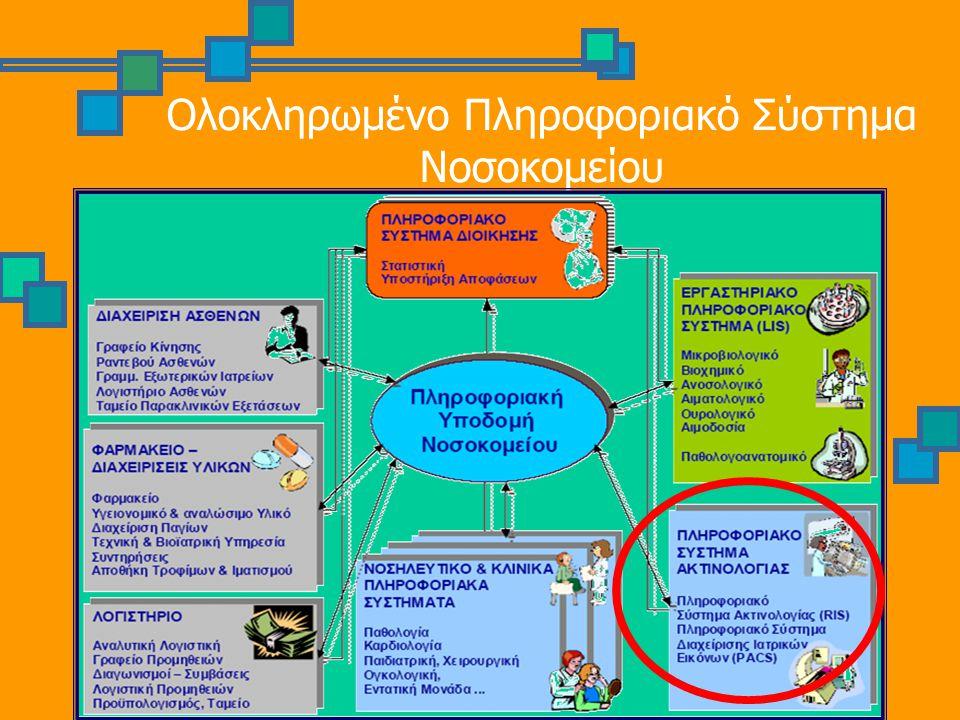 Ολοκληρωμένο Πληροφοριακό Σύστημα Νοσοκομείου