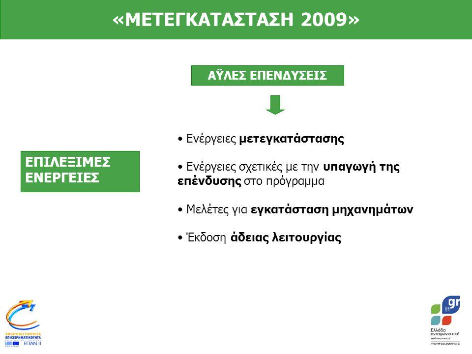ΑΫΛΕΣ ΕΠΕΝΔΥΣΕΙΣ • Ενέργειες μετεγκατάστασης • Ενέργειες σχετικές με την υπαγωγή της επένδυσης στο πρόγραμμα • Μελέτες για εγκατάσταση μηχανημάτων • Έκδοση άδειας λειτουργίας ΕΠΙΛΕΞΙΜΕΣ ΕΝΕΡΓΕΙΕΣ «ΜΕΤΕΓΚΑΤΑΣΤΑΣΗ 2009»