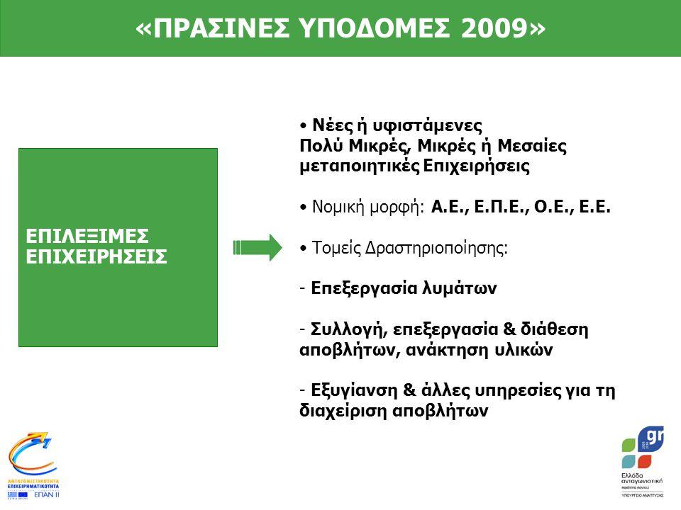 «ΠΡΑΣΙΝΕΣ ΥΠΟΔΟΜΕΣ 2009» ΕΠΙΛΕΞΙΜΕΣ ΕΠΙΧΕΙΡΗΣΕΙΣ • Νέες ή υφιστάμενες Πολύ Μικρές, Μικρές ή Μεσαίες μεταποιητικές Επιχειρήσεις • Νομική μορφή: Α.Ε., Ε.Π.Ε., Ο.Ε., Ε.Ε.