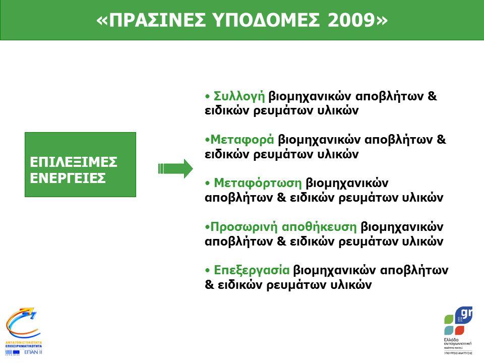 ΕΠΙΛΕΞΙΜΕΣ ΕΝΕΡΓΕΙΕΣ «ΠΡΑΣΙΝΕΣ ΥΠΟΔΟΜΕΣ 2009» • Συλλογή βιομηχανικών αποβλήτων & ειδικών ρευμάτων υλικών •Μεταφορά βιομηχανικών αποβλήτων & ειδικών ρευμάτων υλικών • Μεταφόρτωση βιομηχανικών αποβλήτων & ειδικών ρευμάτων υλικών •Προσωρινή αποθήκευση βιομηχανικών αποβλήτων & ειδικών ρευμάτων υλικών • Επεξεργασία βιομηχανικών αποβλήτων & ειδικών ρευμάτων υλικών