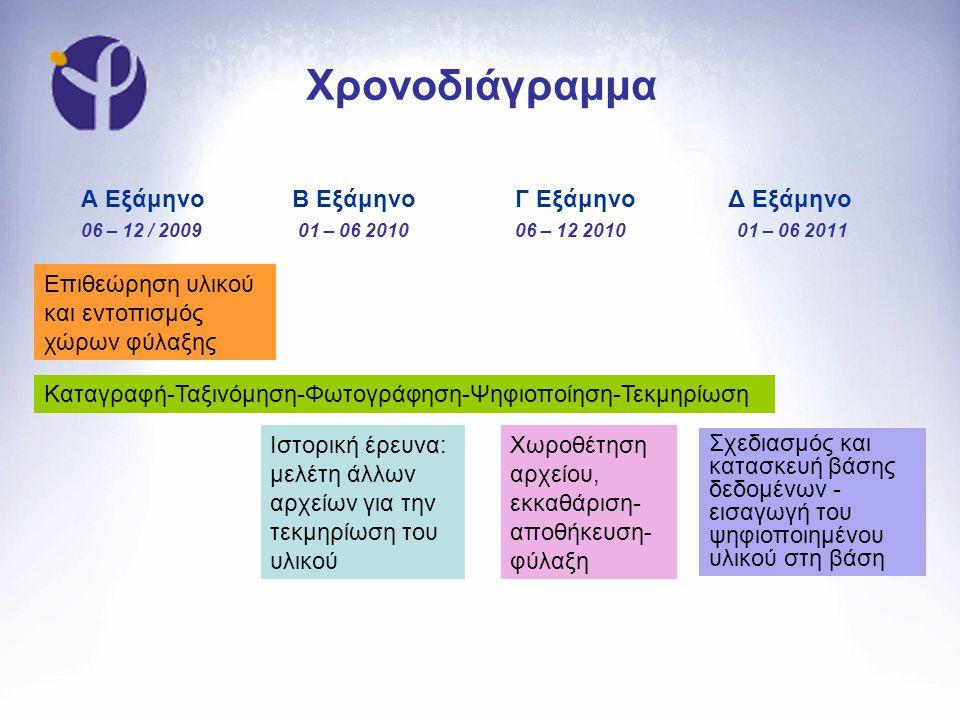 Δημιουργία custom-made εφαρμογής δυνατότητα επιλογής τεκμηρίων προς δημοσίευση, αλλαγών και προσθήκης νέων τεκμηρίων Ιστοσελίδα Ιστορικού Αρχείου ΕΙΠ www.pasteur.gr/ha Υποσύστημα Δημοσίευσης του Αρχείου στον Ηλεκτρονικό Κόμβο του Ινστιτούτου