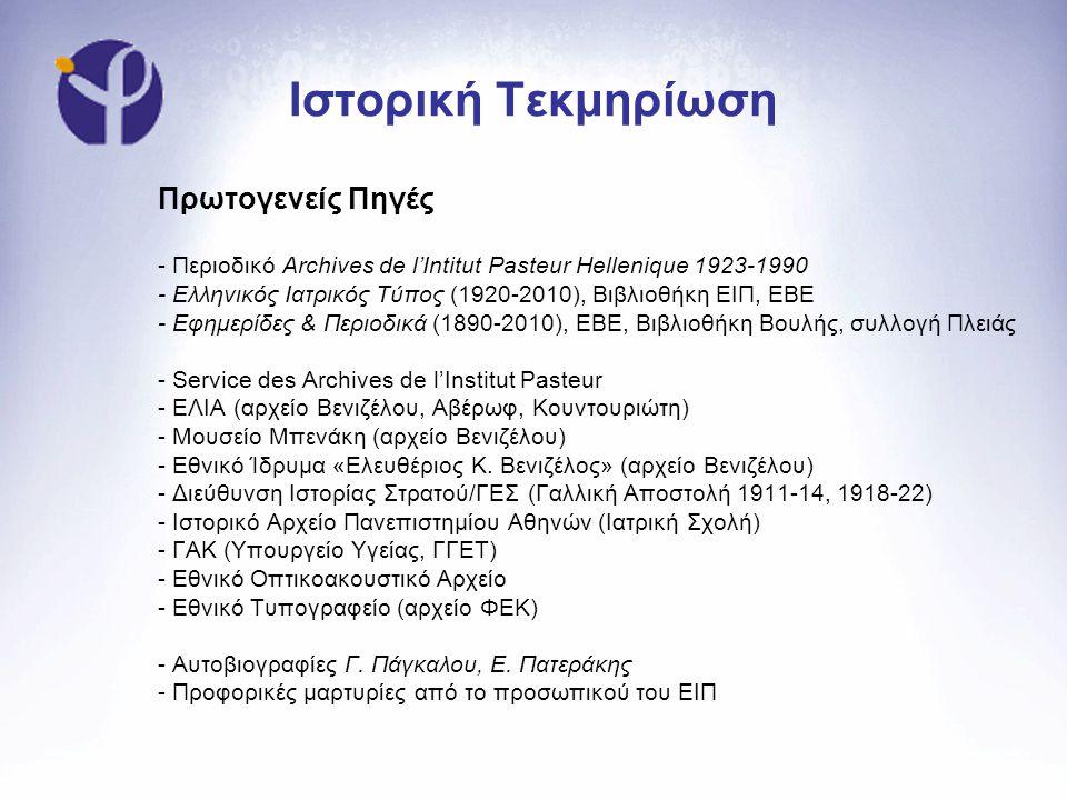 Ιστορική Τεκμηρίωση Δευτερογενείς Πηγές - Ν.