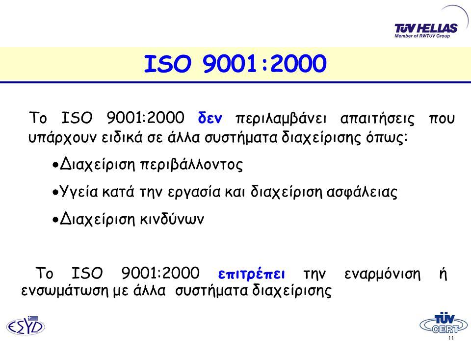 11 ISO 9001:2000 Το ISO 9001:2000 δεν περιλαμβάνει απαιτήσεις που υπάρχουν ειδικά σε άλλα συστήματα διαχείρισης όπως:  Διαχείριση περιβάλλοντος  Υγεία κατά την εργασία και διαχείριση ασφάλειας  Διαχείριση κινδύνων Το ISO 9001:2000 επιτρέπει την εναρμόνιση ή ενσωμάτωση με άλλα συστήματα διαχείρισης