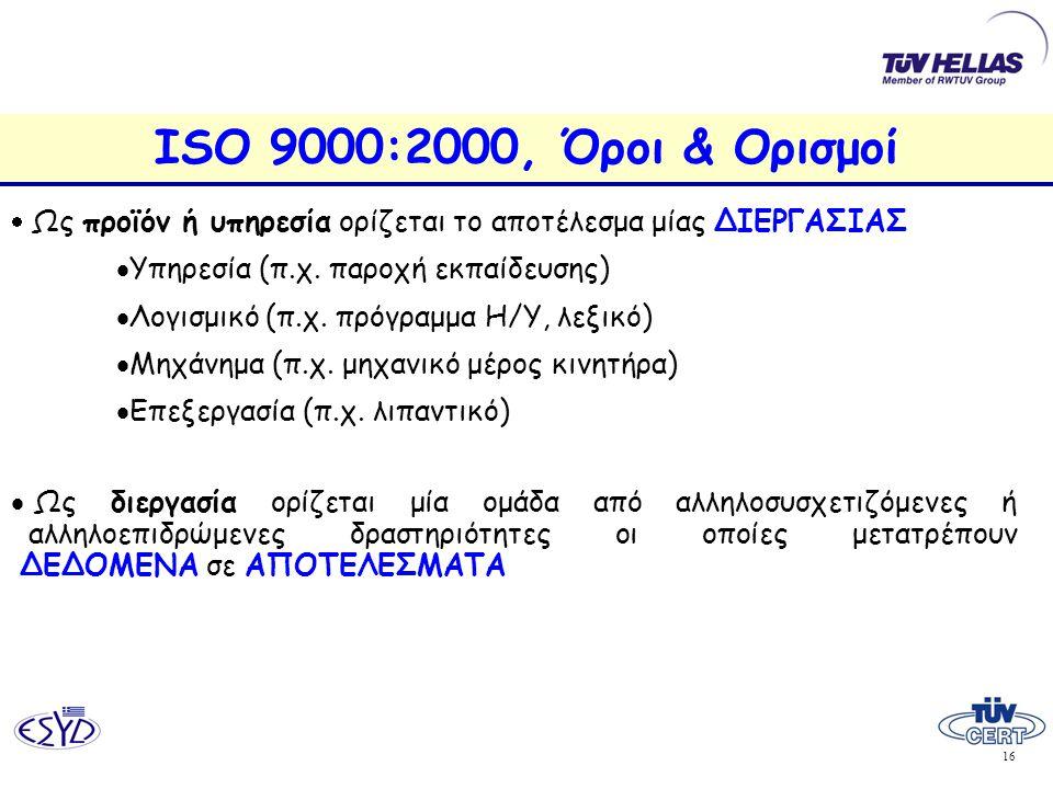 16 ISO 9000:2000, Όροι & Ορισμοί  Ως προϊόν ή υπηρεσία ορίζεται το αποτέλεσμα μίας ΔΙΕΡΓΑΣΙΑΣ  Υπηρεσία (π.χ. παροχή εκπαίδευσης)  Λογισμικό (π.χ.
