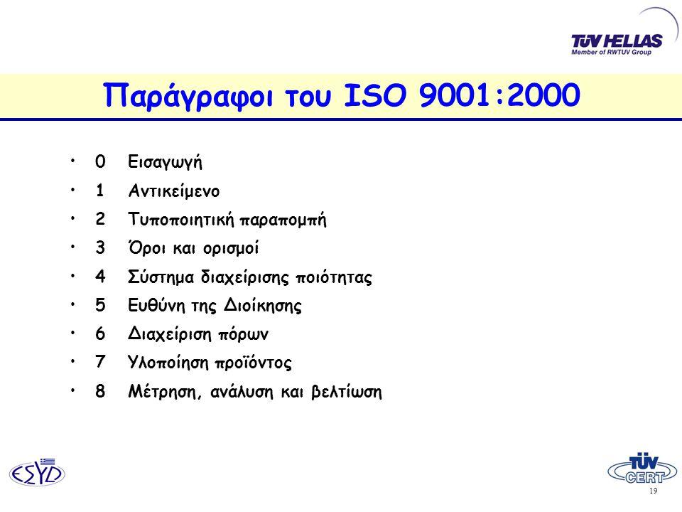 19 Παράγραφοι του ISO 9001:2000 •0 Εισαγωγή •1 Αντικείμενο •2 Τυποποιητική παραπομπή •3 Όροι και ορισμοί •4 Σύστημα διαχείρισης ποιότητας •5 Ευθύνη της Διοίκησης •6 Διαχείριση πόρων •7 Υλοποίηση προϊόντος •8 Μέτρηση, ανάλυση και βελτίωση