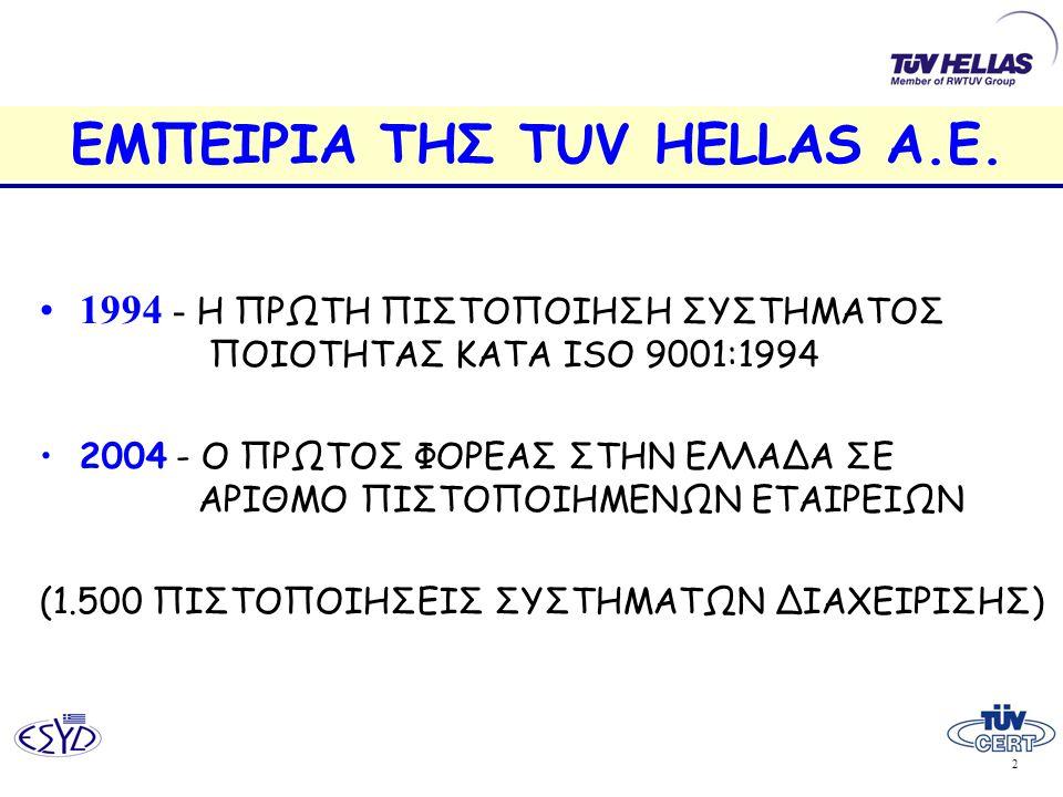 2 ΕΜΠΕΙΡΙΑ ΤΗΣ TUV HELLAS Α.Ε. •1994 - Η ΠΡΩΤΗ ΠΙΣΤΟΠΟΙΗΣΗ ΣΥΣΤΗΜΑΤΟΣ ΠΟΙΟΤΗΤΑΣ ΚΑΤA ISO 9001:1994 •2004 - Ο ΠΡΩΤΟΣ ΦΟΡΕΑΣ ΣΤΗΝ ΕΛΛΑΔΑ ΣΕ ΑΡΙΘΜΟ ΠΙΣΤΟ