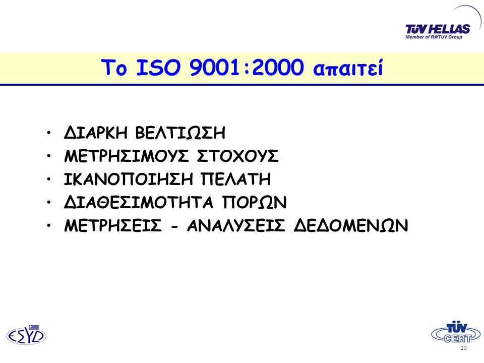20 Το ISO 9001:2000 απαιτεί •ΔΙΑΡΚΗ ΒΕΛΤΙΩΣΗ •ΜΕΤΡΗΣΙΜΟΥΣ ΣΤΟΧΟΥΣ •ΙΚΑΝΟΠΟΙΗΣΗ ΠΕΛΑΤΗ •ΔΙΑΘΕΣΙΜΟΤΗΤΑ ΠΟΡΩΝ •ΜΕΤΡΗΣΕΙΣ - ΑΝΑΛΥΣΕΙΣ ΔΕΔΟΜΕΝΩΝ