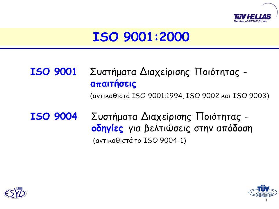 4 ISO 9001:2000 ISO 9001 Συστήματα Διαχείρισης Ποιότητας - απαιτήσεις (αντικαθιστά ISO 9001:1994, ISO 9002 και ISO 9003) ISO 9004 Συστήματα Διαχείρισης Ποιότητας - οδηγίες για βελτιώσεις στην απόδοση (αντικαθιστά το ISO 9004-1)