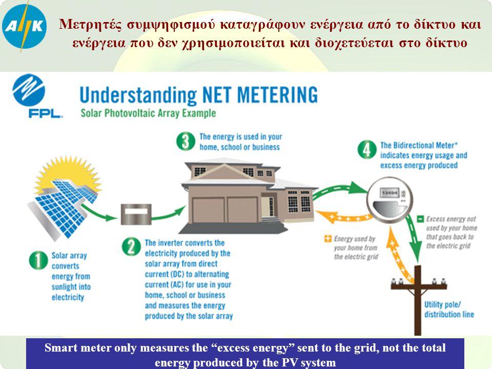 Μετρητές συμψηφισμού καταγράφουν ενέργεια από το δίκτυο και ενέργεια που δεν χρησιμοποιείται και διοχετεύεται στο δίκτυο Smart meter only measures the excess energy sent to the grid, not the total energy produced by the PV system