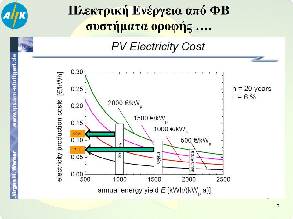 Ηλεκτρική Ενέργεια από ΦΒ συστήματα οροφής …. 7
