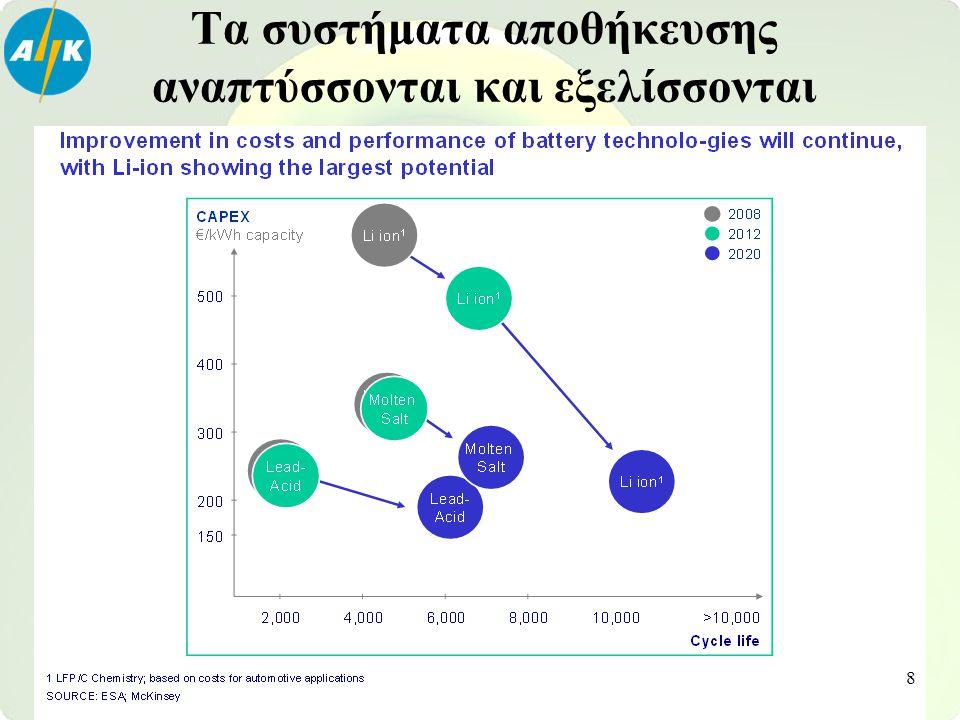 Μακροπρόθεσμος προγραμματισμός  Η πορεία προς αειφόρο ανάπτυξη χρειάζεται σταθερή καινοτόμο ρύθμιση που θα λαμβάνει σοβαρά υπόψη τους κανόνες της αγοράς,  Η μετακίνηση προς τις τεχνολογίες που ωριμάζουν (ΦΒ, αποθήκευση, υδρογόνο, έξυπνα δίκτυα κλπ) πρέπει να γίνει με σταθερά μελετημένα βήματα, αξιοποιώντας την υποδομή που υπάρχει με το βέλτιστο δυνατόν τρόπο διατηρώντας τα ψηλά επίπεδα ποιότητας,  Ο κάθε πολίτης είναι μέρος αυτής της εξίσωσης και πρέπει να ενημερωθεί, να αξιοποιηθεί,  Η εξοικονόμηση και η διαχείριση της ζήτησης θα είναι κλειδί για την επιτυχία αυτής της πορείας.