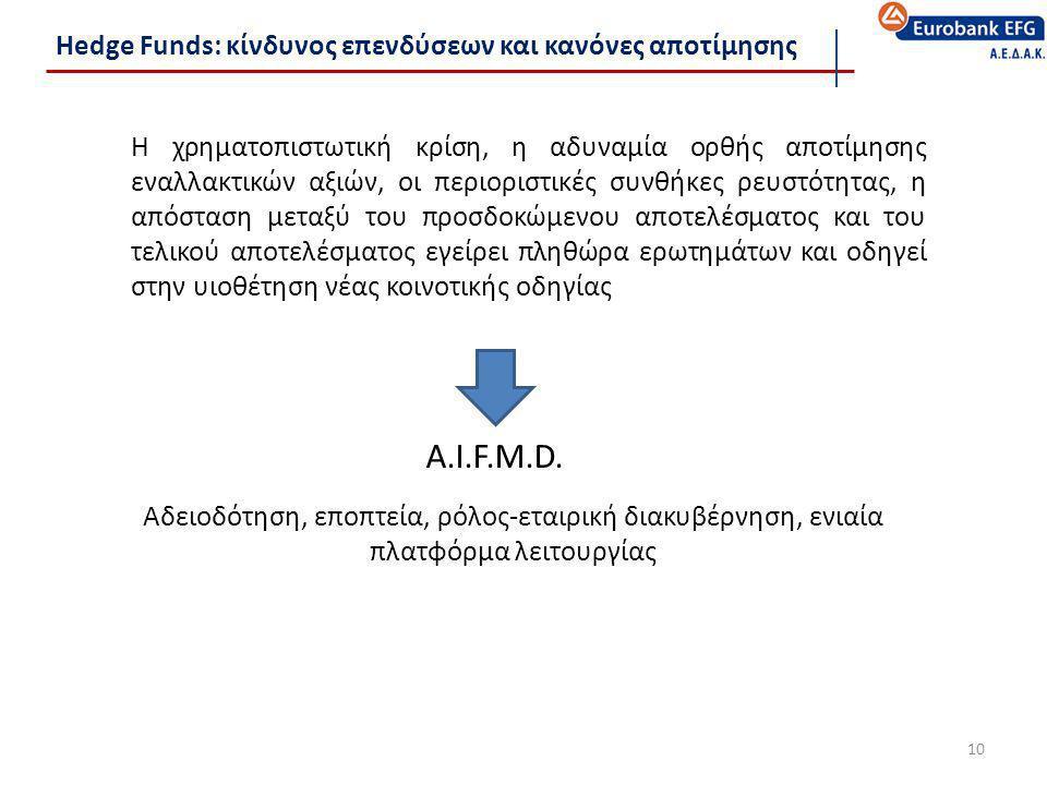 Hedge Funds: κίνδυνος επενδύσεων και κανόνες αποτίμησης 10 Η χρηματοπιστωτική κρίση, η αδυναμία ορθής αποτίμησης εναλλακτικών αξιών, οι περιοριστικές
