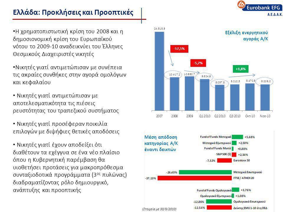 13 Ελλάδα: Προκλήσεις και Προοπτικές • Η χρηματοπιστωτική κρίση του 2008 και η δημοσιονομική κρίση του Ευρωπαϊκού νότου το 2009-10 αναδεικνύει του Έλλ