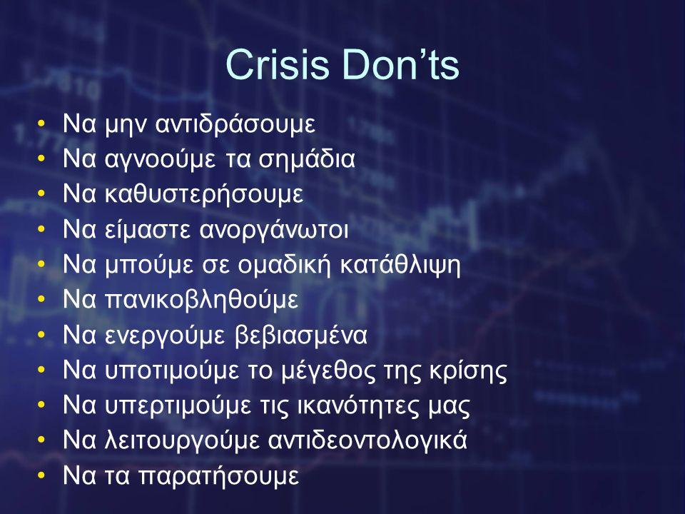 Crisis Don'ts •Nα μην αντιδράσουμε •Να αγνοούμε τα σημάδια •Να καθυστερήσουμε •Να είμαστε ανοργάνωτοι •Να μπούμε σε ομαδική κατάθλιψη •Να πανικοβληθούμε •Να ενεργούμε βεβιασμένα •Να υποτιμούμε το μέγεθος της κρίσης •Να υπερτιμούμε τις ικανότητες μας •Να λειτουργούμε αντιδεοντολογικά •Να τα παρατήσουμε