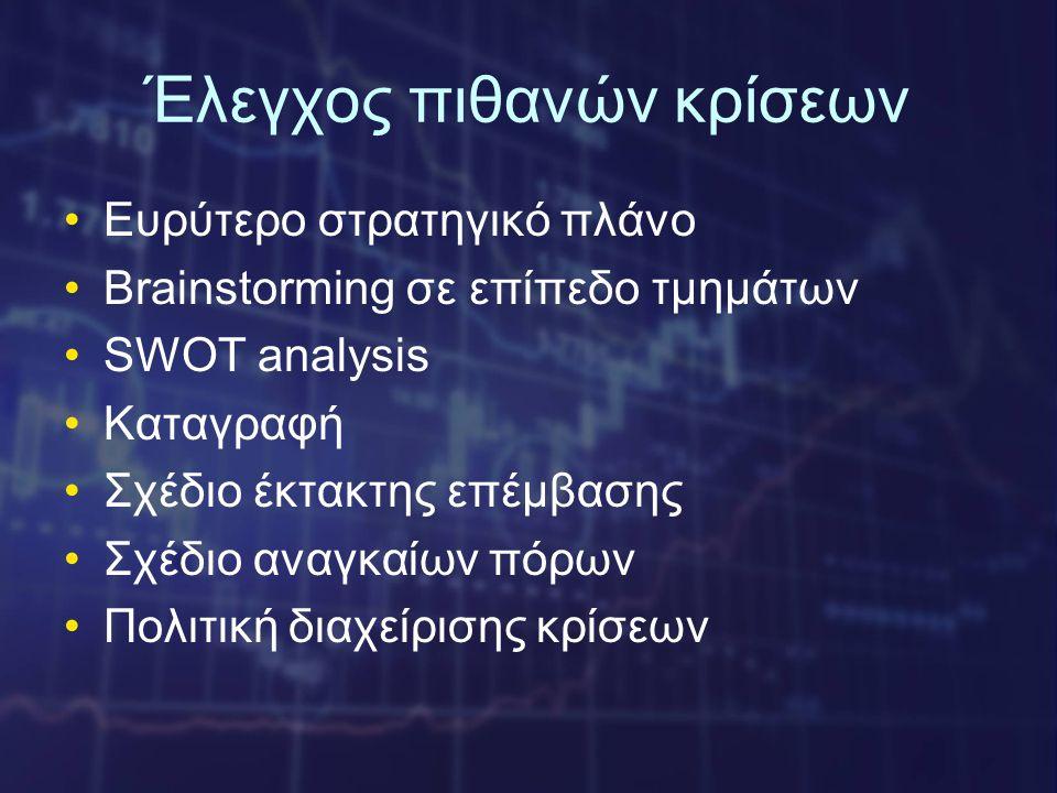 Έλεγχος πιθανών κρίσεων •Ευρύτερο στρατηγικό πλάνο •Brainstorming σε επίπεδο τμημάτων •SWOT analysis •Καταγραφή •Σχέδιο έκτακτης επέμβασης •Σχέδιο αναγκαίων πόρων •Πολιτική διαχείρισης κρίσεων