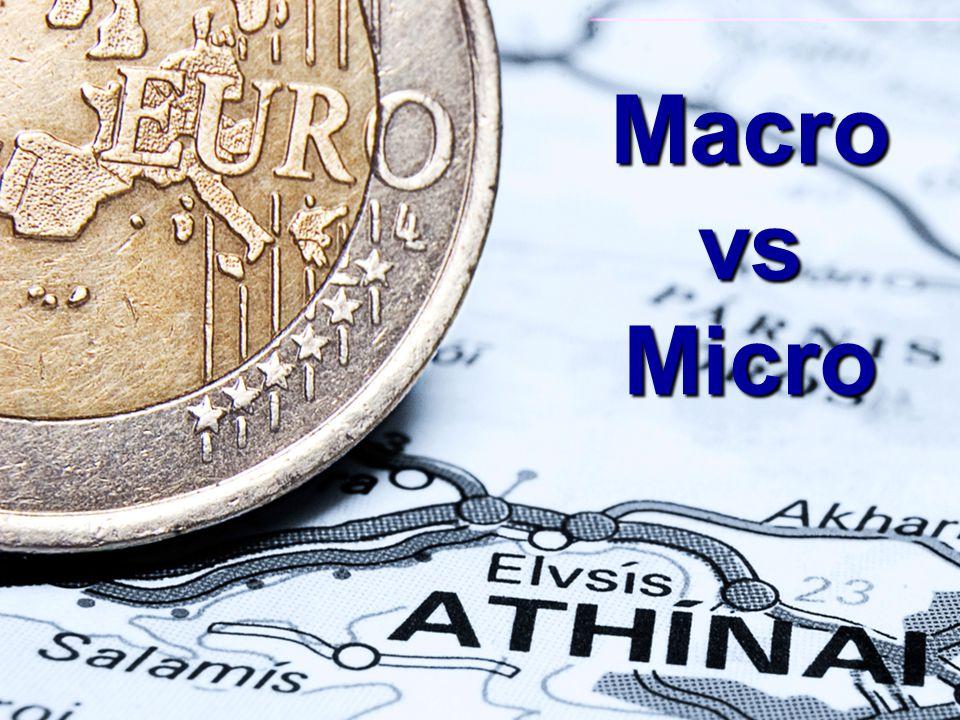 Macro vs Micro
