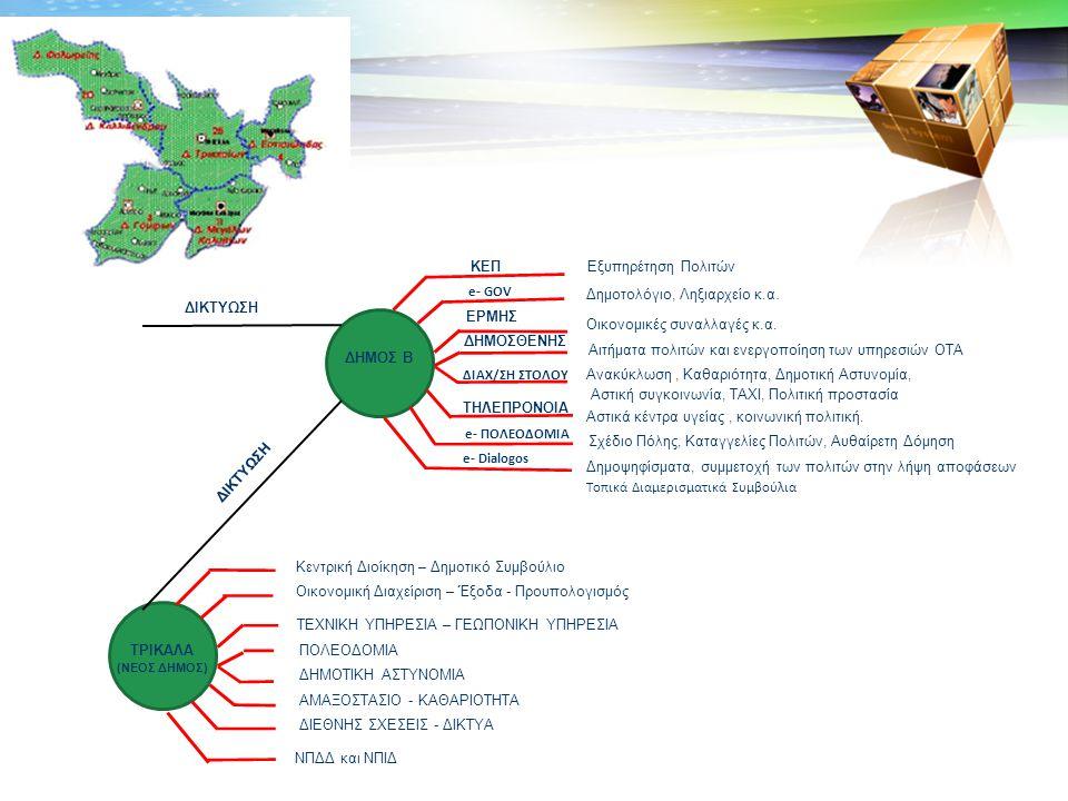 LOGO Εξυπηρέτηση Πολιτών Δημοτολόγιο, Ληξιαρχείο κ.α. Οικονομικές συναλλαγές κ.α. Αιτήματα πολιτών και ενεργοποίηση των υπηρεσιών ΟΤΑ Αστικά κέντρα υγ
