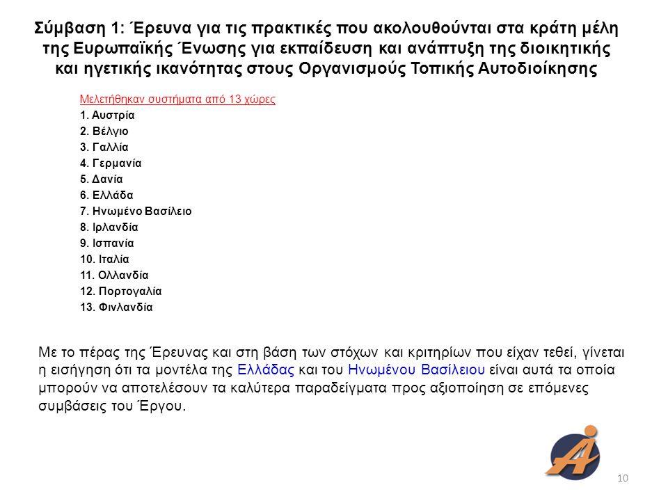 Μελετήθηκαν συστήματα από 13 χώρες 1. Αυστρία 2. Βέλγιο 3. Γαλλία 4. Γερμανία 5. Δανία 6. Ελλάδα 7. Ηνωμένο Βασίλειο 8. Ιρλανδία 9. Ισπανία 10. Ιταλία