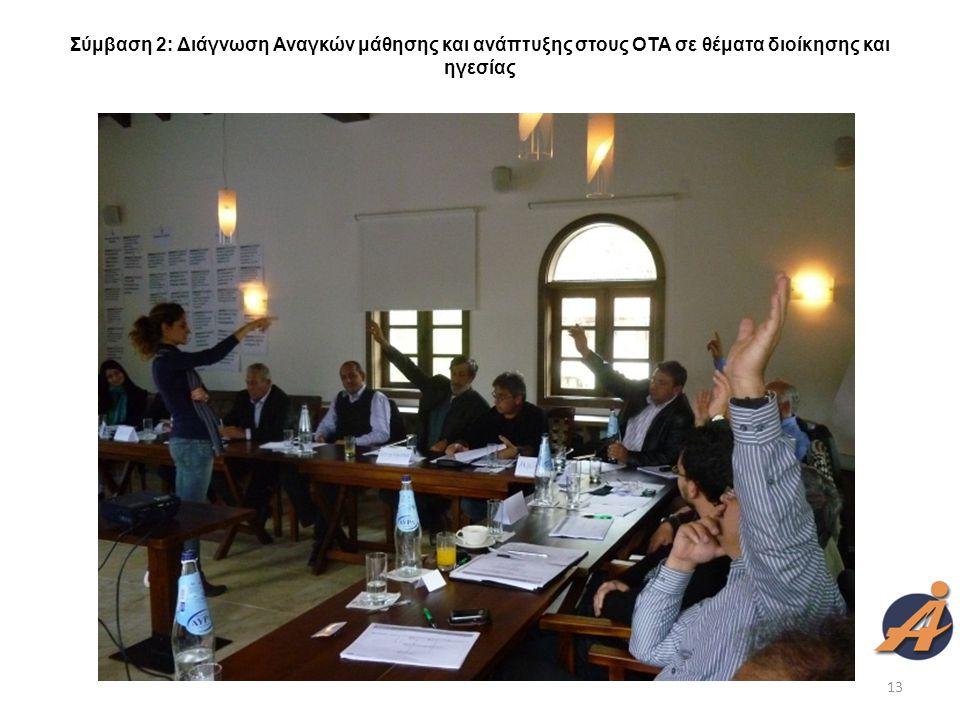 Σύμβαση 2: Διάγνωση Αναγκών μάθησης και ανάπτυξης στους ΟΤΑ σε θέματα διοίκησης και ηγεσίας 13