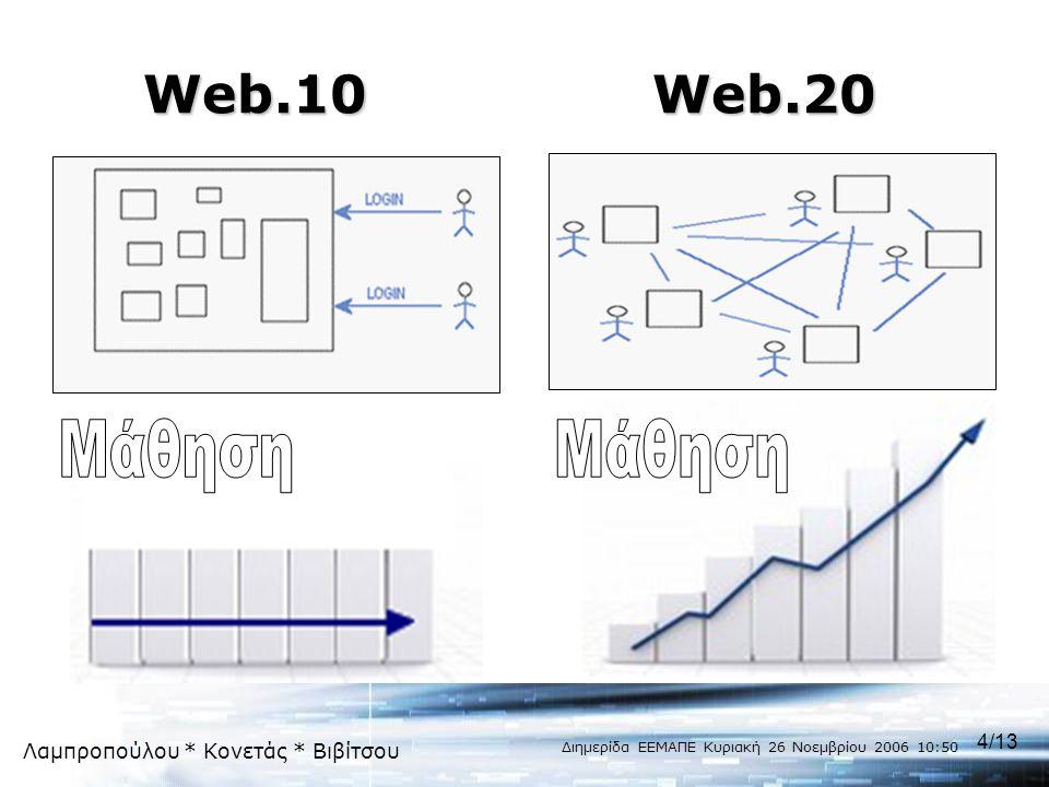 Λαμπροπούλου * Κονετάς * Βιβίτσου Διημερίδα ΕΕΜΑΠΕ Κυριακή 26 Νοεμβρίου 2006 10:50 4/13 Web.10 Web.20 Web.10 Web.20