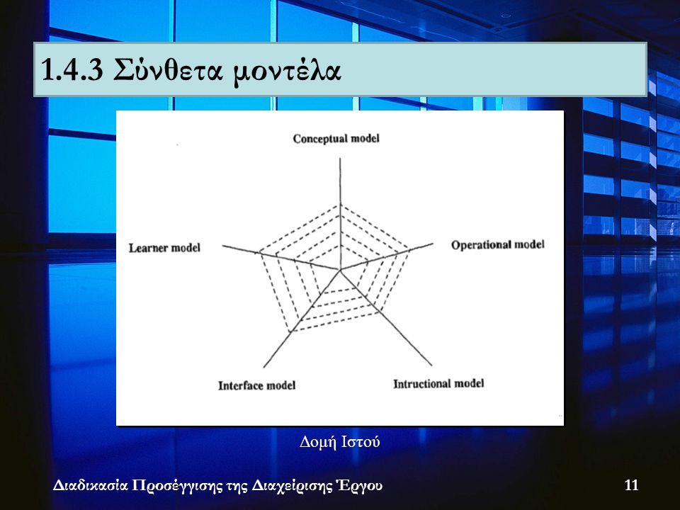 Διαδικασία Προσέγγισης της Διαχείρισης Έργου Δομή Ιστού 1.4.3 Σύνθετα μοντέλα 11
