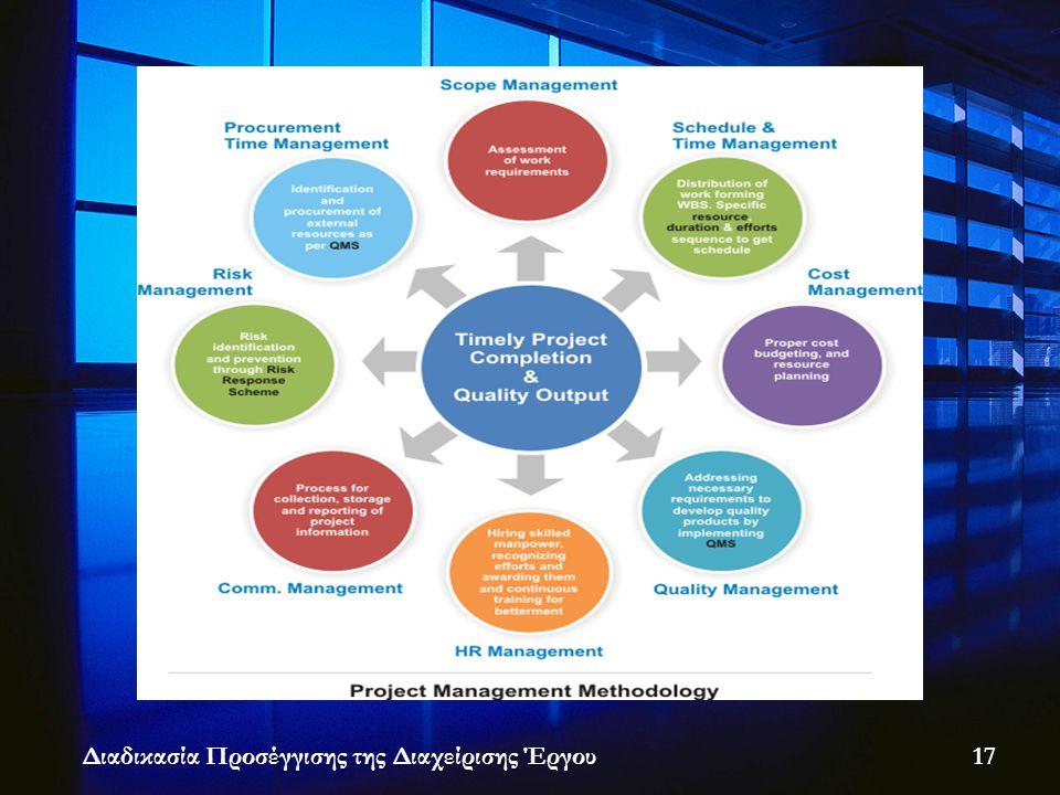 Διαδικασία Προσέγγισης της Διαχείρισης Έργου 17