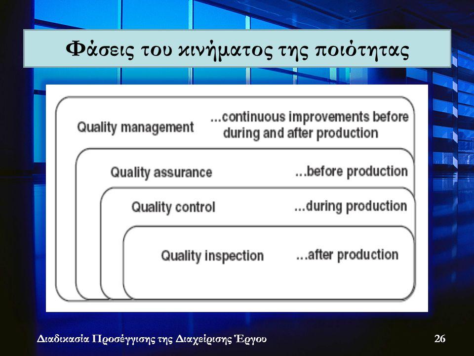 Διαδικασία Προσέγγισης της Διαχείρισης Έργου Φάσεις του κινήματος της ποιότητας 26