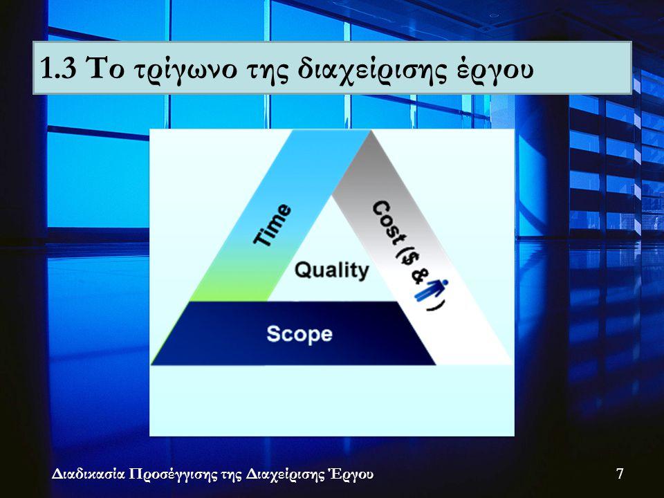 Διαδικασία Προσέγγισης της Διαχείρισης Έργου 1.3 Το τρίγωνο της διαχείρισης έργου 7