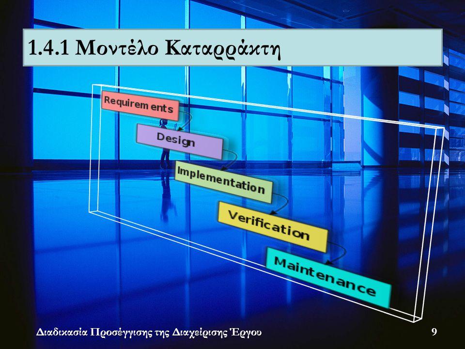 Διαδικασία Προσέγγισης της Διαχείρισης Έργου 1.4.1 Μοντέλο Καταρράκτη 9