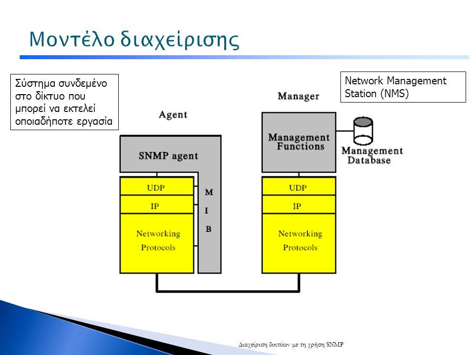 Σύστημα συνδεμένο στο δίκτυο που μπορεί να εκτελεί οποιαδήποτε εργασία Network Management Station (NMS)