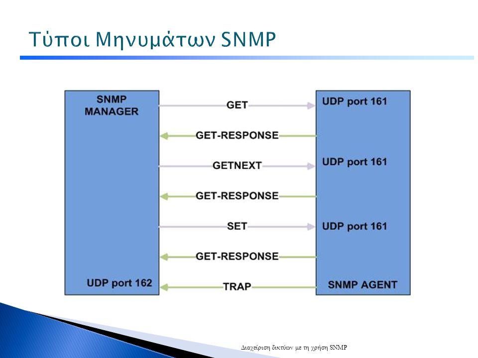 Διαχείριση δικτύων με τη χρήση SNMP