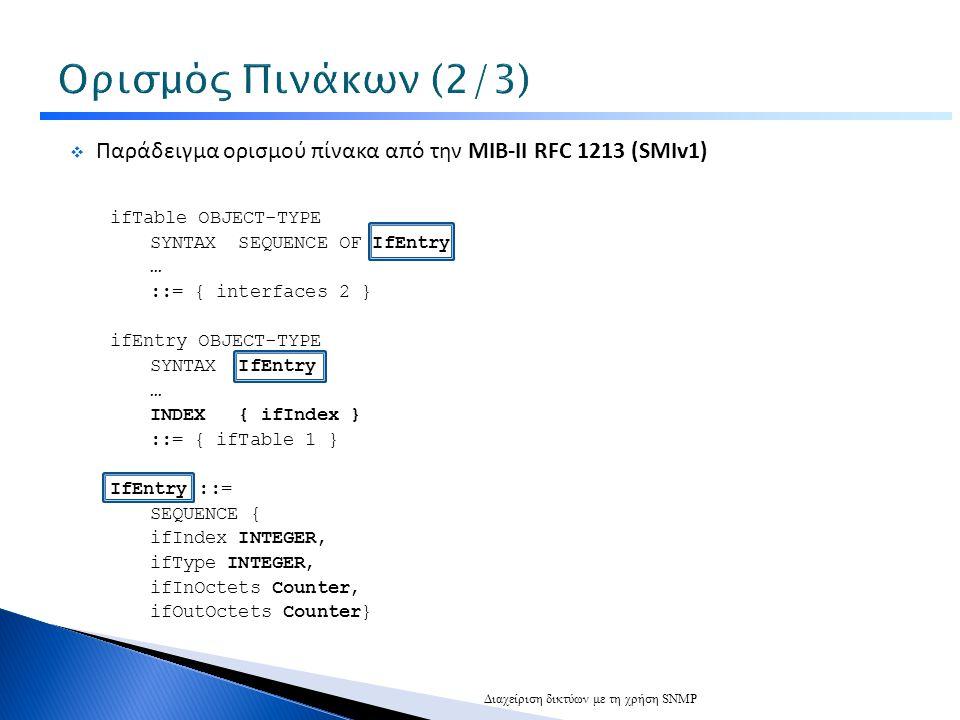  Παράδειγμα ορισμού πίνακα από την ΜΙΒ-II RFC 1213 (SMIv1) ifTable OBJECT-TYPE SYNTAX SEQUENCE OF IfEntry … ::= { interfaces 2 } ifEntry OBJECT-TYPE SYNTAX IfEntry … INDEX { ifIndex } ::= { ifTable 1 } IfEntry ::= SEQUENCE { ifIndex INTEGER, ifType INTEGER, ifInOctets Counter, ifOutOctets Counter} Διαχείριση δικτύων με τη χρήση SNMP