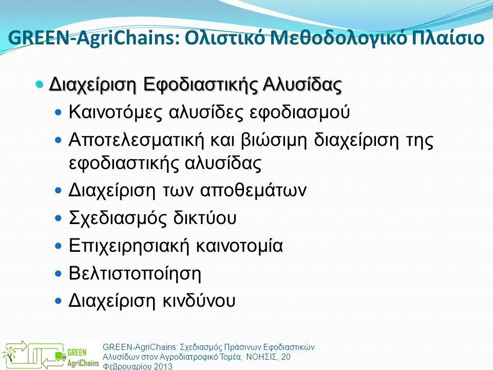 GREEN-AgriChains: Ολιστικό Μεθοδολογικό Πλαίσιο  Διαχείριση Εφοδιαστικής Αλυσίδας  Καινοτόμες αλυσίδες εφοδιασμού  Αποτελεσματική και βιώσιμη διαχείριση της εφοδιαστικής αλυσίδας  Διαχείριση των αποθεμάτων  Σχεδιασμός δικτύου  Επιχειρησιακή καινοτομία  Βελτιστοποίηση  Διαχείριση κινδύνου GREEN-AgriChains: Σχεδιασμός Πράσινων Εφοδιαστικών Αλυσίδων στον Αγροδιατροφικό Τομέα, ΝΟΗΣΙΣ, 20 Φεβρουαρίου 2013