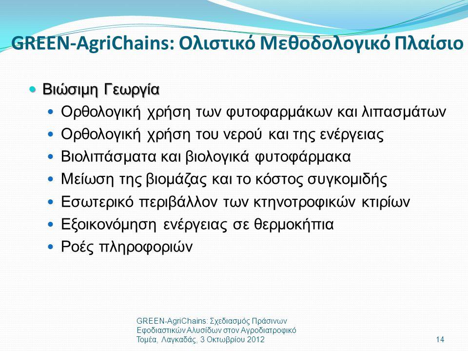 GREEN-AgriChains: Ολιστικό Μεθοδολογικό Πλαίσιο  Βιώσιμη Γεωργία  Ορθολογική χρήση των φυτοφαρμάκων και λιπασμάτων  Ορθολογική χρήση του νερού και της ενέργειας  Βιολιπάσματα και βιολογικά φυτοφάρμακα  Μείωση της βιομάζας και το κόστος συγκομιδής  Εσωτερικό περιβάλλον των κτηνοτροφικών κτιρίων  Εξοικονόμηση ενέργειας σε θερμοκήπια  Ροές πληροφοριών GREEN-AgriChains: Σχεδιασμός Πράσινων Εφοδιαστικών Αλυσίδων στον Αγροδιατροφικό Τομέα, Λαγκαδάς, 3 Οκτωβρίου 201214