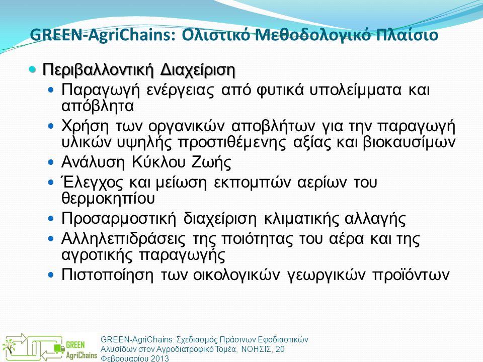 GREEN-AgriChains: Ολιστικό Μεθοδολογικό Πλαίσιο  Περιβαλλοντική Διαχείριση  Παραγωγή ενέργειας από φυτικά υπολείμματα και απόβλητα  Χρήση των οργανικών αποβλήτων για την παραγωγή υλικών υψηλής προστιθέμενης αξίας και βιοκαυσίμων  Ανάλυση Κύκλου Ζωής  Έλεγχος και μείωση εκπομπών αερίων του θερμοκηπίου  Προσαρμοστική διαχείριση κλιματικής αλλαγής  Αλληλεπιδράσεις της ποιότητας του αέρα και της αγροτικής παραγωγής  Πιστοποίηση των οικολογικών γεωργικών προϊόντων GREEN-AgriChains: Σχεδιασμός Πράσινων Εφοδιαστικών Αλυσίδων στον Αγροδιατροφικό Τομέα, ΝΟΗΣΙΣ, 20 Φεβρουαρίου 2013