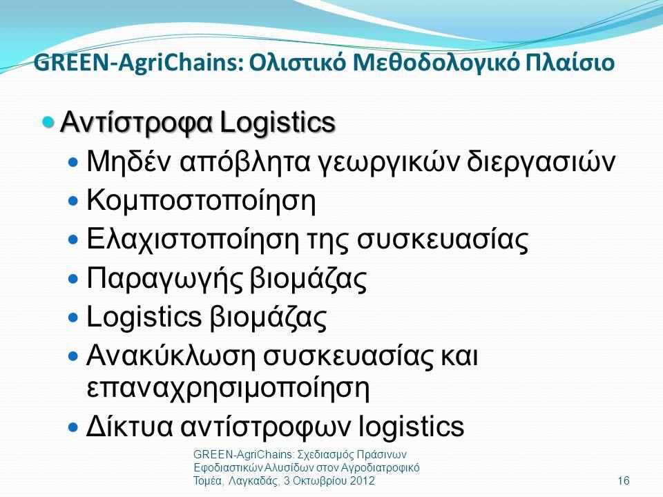 GREEN-AgriChains: Ολιστικό Μεθοδολογικό Πλαίσιο  Αντίστροφα Logistics  Μηδέν απόβλητα γεωργικών διεργασιών  Κομποστοποίηση  Ελαχιστοποίηση της συσκευασίας  Παραγωγής βιομάζας  Logistics βιομάζας  Ανακύκλωση συσκευασίας και επαναχρησιμοποίηση  Δίκτυα αντίστροφων logistics GREEN-AgriChains: Σχεδιασμός Πράσινων Εφοδιαστικών Αλυσίδων στον Αγροδιατροφικό Τομέα, Λαγκαδάς, 3 Οκτωβρίου 201216