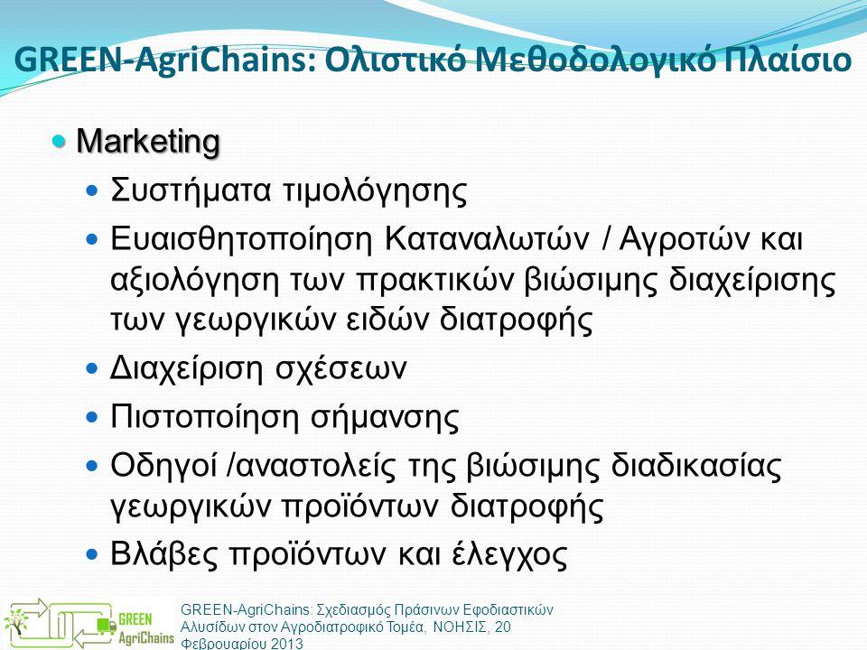 GREEN-AgriChains: Ολιστικό Μεθοδολογικό Πλαίσιο  Marketing  Συστήματα τιμολόγησης  Ευαισθητοποίηση Καταναλωτών / Αγροτών και αξιολόγηση των πρακτικών βιώσιμης διαχείρισης των γεωργικών ειδών διατροφής  Διαχείριση σχέσεων  Πιστοποίηση σήμανσης  Οδηγοί /αναστολείς της βιώσιμης διαδικασίας γεωργικών προϊόντων διατροφής  Βλάβες προϊόντων και έλεγχος GREEN-AgriChains: Σχεδιασμός Πράσινων Εφοδιαστικών Αλυσίδων στον Αγροδιατροφικό Τομέα, ΝΟΗΣΙΣ, 20 Φεβρουαρίου 2013