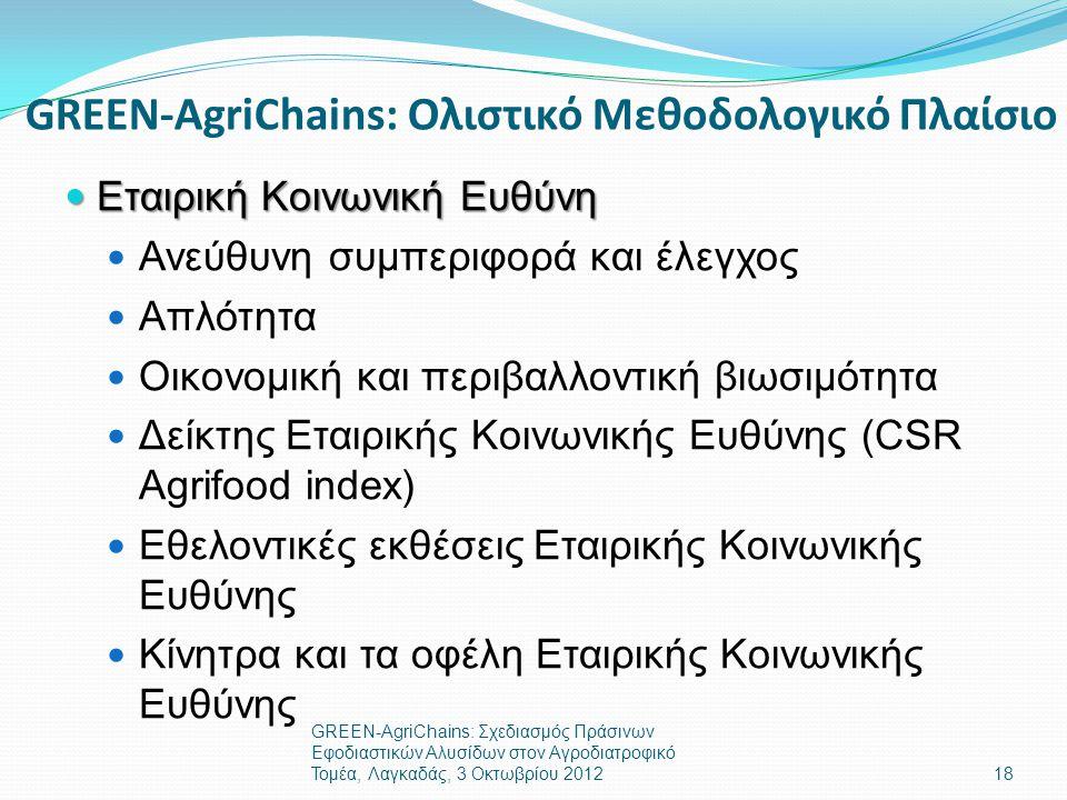GREEN-AgriChains: Ολιστικό Μεθοδολογικό Πλαίσιο  Εταιρική Κοινωνική Ευθύνη  Ανεύθυνη συμπεριφορά και έλεγχος  Απλότητα  Οικονομική και περιβαλλοντική βιωσιμότητα  Δείκτης Εταιρικής Κοινωνικής Ευθύνης (CSR Agrifood index)  Εθελοντικές εκθέσεις Εταιρικής Κοινωνικής Ευθύνης  Κίνητρα και τα οφέλη Εταιρικής Κοινωνικής Ευθύνης GREEN-AgriChains: Σχεδιασμός Πράσινων Εφοδιαστικών Αλυσίδων στον Αγροδιατροφικό Τομέα, Λαγκαδάς, 3 Οκτωβρίου 201218