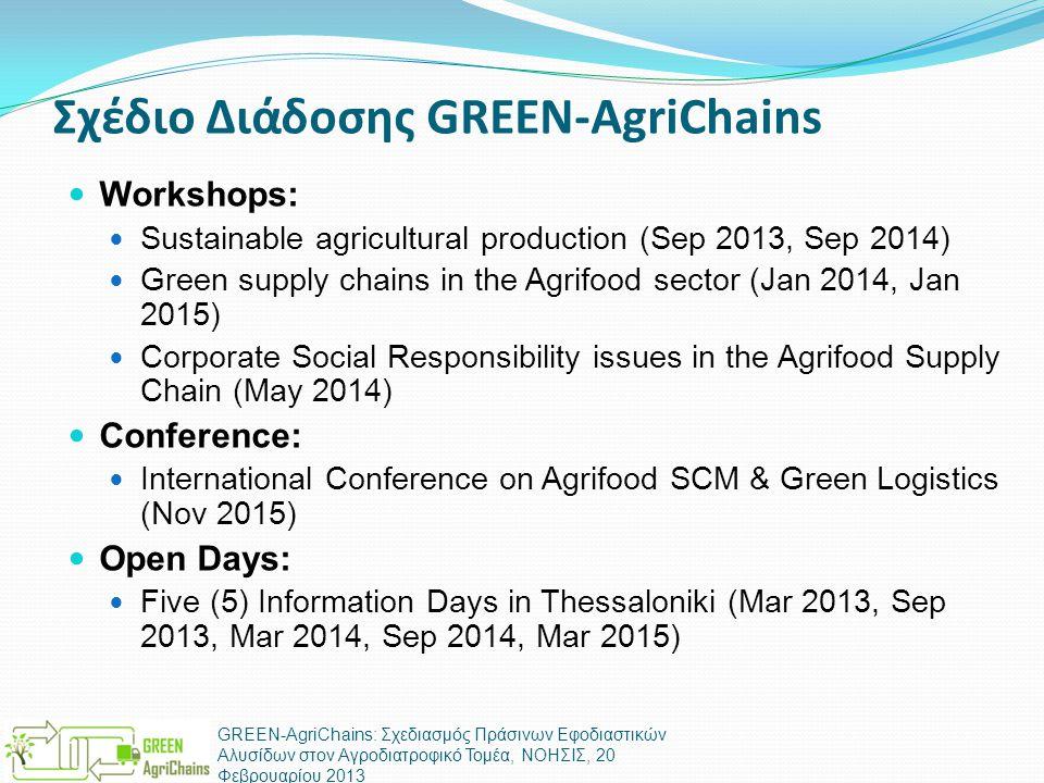 Σχέδιο Διάδοσης GREEN-AgriChains  Workshops:  Sustainable agricultural production (Sep 2013, Sep 2014)  Green supply chains in the Agrifood sector (Jan 2014, Jan 2015)  Corporate Social Responsibility issues in the Agrifood Supply Chain (May 2014)  Conference:  International Conference on Agrifood SCM & Green Logistics (Nov 2015)  Open Days:  Five (5) Information Days in Thessaloniki (Mar 2013, Sep 2013, Mar 2014, Sep 2014, Mar 2015) GREEN-AgriChains: Σχεδιασμός Πράσινων Εφοδιαστικών Αλυσίδων στον Αγροδιατροφικό Τομέα, ΝΟΗΣΙΣ, 20 Φεβρουαρίου 2013
