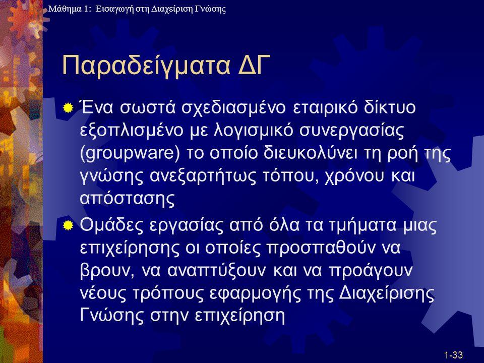 Μάθημα 1: Εισαγωγή στη Διαχείριση Γνώσης 1-33 Παραδείγματα ΔΓ  Ένα σωστά σχεδιασμένο εταιρικό δίκτυο εξοπλισμένο με λογισμικό συνεργασίας (groupware)