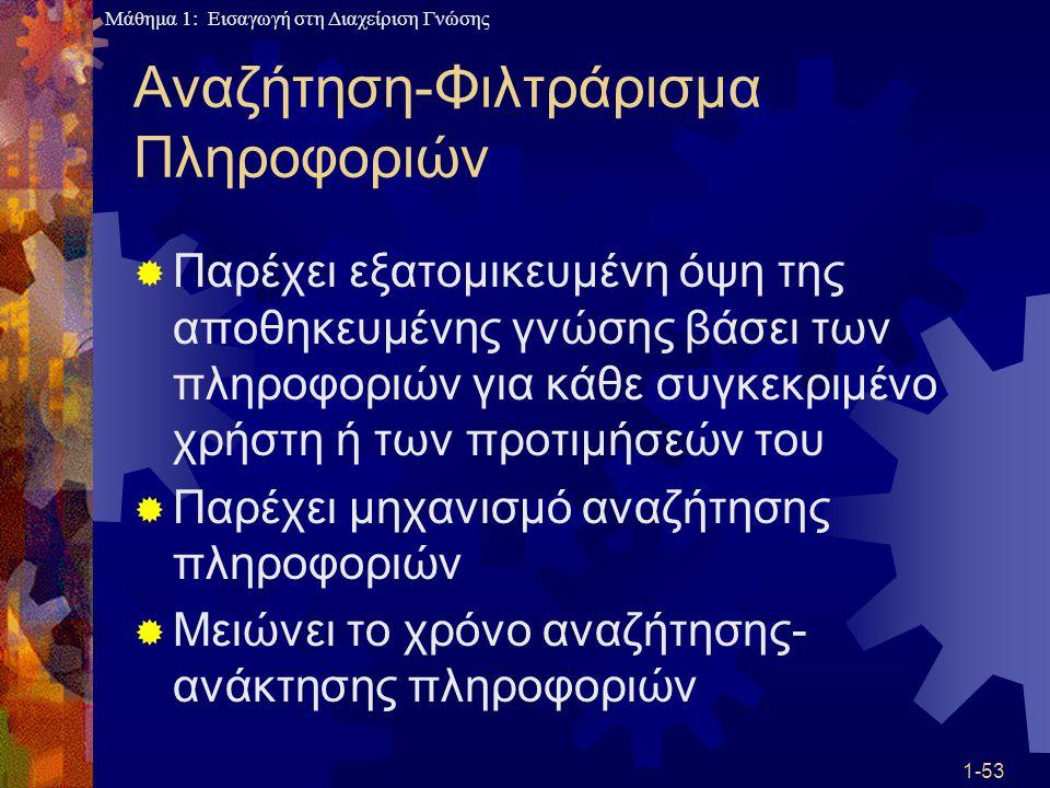 Μάθημα 1: Εισαγωγή στη Διαχείριση Γνώσης 1-53 Αναζήτηση-Φιλτράρισμα Πληροφοριών  Παρέχει εξατομικευμένη όψη της αποθηκευμένης γνώσης βάσει των πληροφ