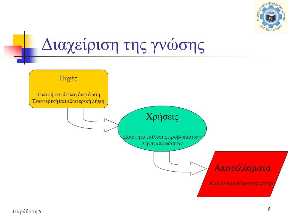 Παράδοση 6 8 Διαχείριση της γνώσης Πηγές Τυπική και άτυπη δικτύωση Εσωτερική και εξωτερική λήψη Χρήσεις Ποιότητα επίλυσης προβλημάτων/ Λήψη αποφάσεων