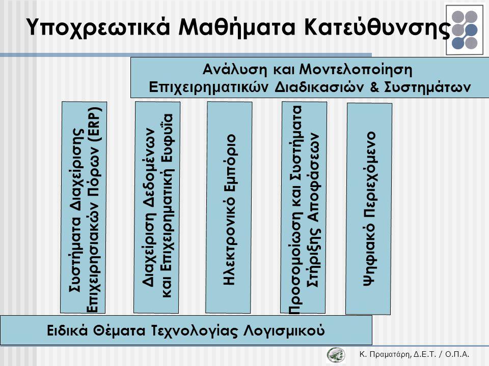 Κ. Π ραματάρη, Δ.Ε.Τ. / Ο.Π.Α. Υποχρεωτικά Μαθήματα Κατεύθυνσης Ανάλυση και Μοντελοποίηση Επιχειρηματικών Διαδικασιών & Συστημάτων Συστήματα Διαχείρισ
