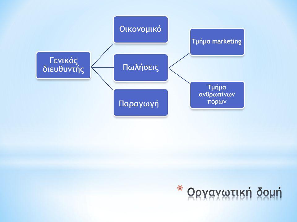 Γενικός διευθυντής Οικονομικό Τμήμα marketing Τμήμα ανθρωπίνων πόρων Πωλήσεις Παραγωγή