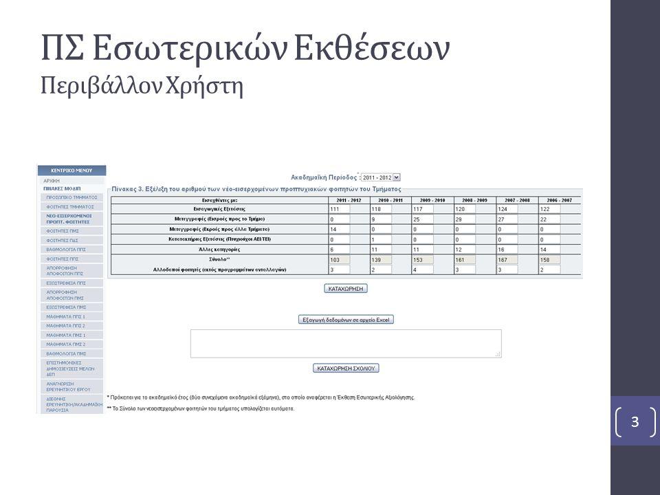 Πληροφοριακό Σύστημα καταγραφής Ερευνητικού και Διδακτικού έργου Αρχική Σελίδα 4