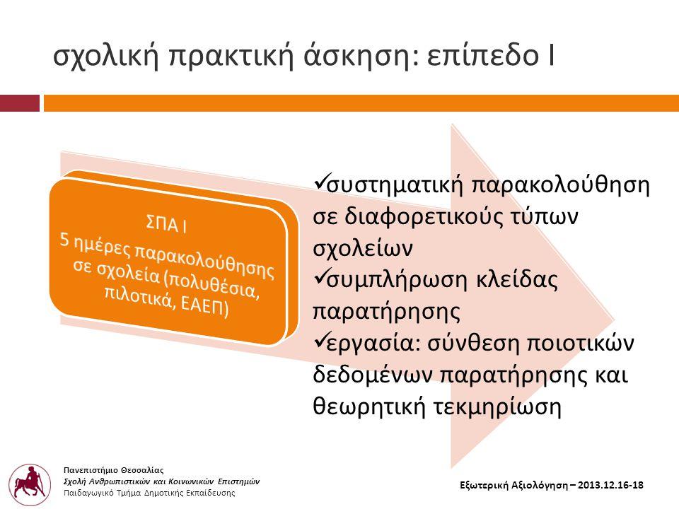 Πανεπιστήμιο Θεσσαλίας Σχολή Ανθρωπιστικών και Κοινωνικών Επιστημών Παιδαγωγικό Τμήμα Δημοτικής Εκπαίδευσης Εξωτερική Αξιολόγηση – 2013.12.16-18 σχολική πρακτική άσκηση : επίπεδο Ι  συστηματική παρακολούθηση σε διαφορετικούς τύπων σχολείων  συμπλήρωση κλείδας παρατήρησης  εργασία : σύνθεση ποιοτικών δεδομένων παρατήρησης και θεωρητική τεκμηρίωση