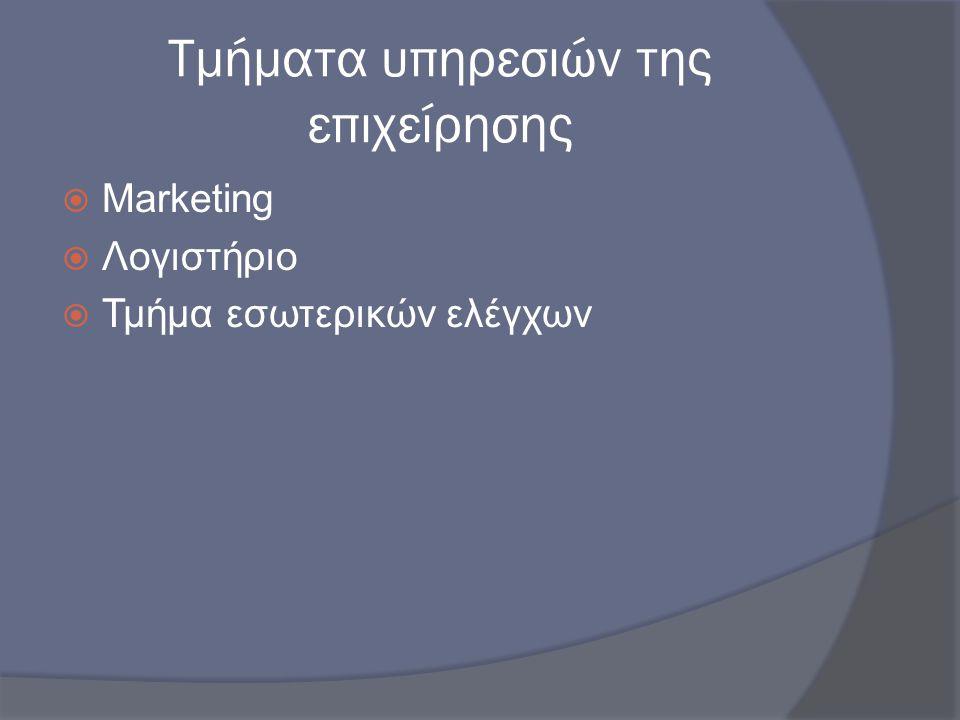 Τμήματα υπηρεσιών της επιχείρησης  Marketing  Λογιστήριο  Τμήμα εσωτερικών ελέγχων