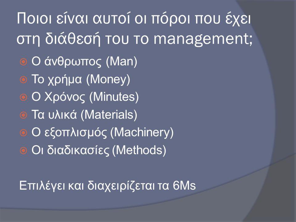 Ποιοι είναι αυτοί οι πόροι που έχει στη διάθεσή του το management;  Ο άνθρωπος (Man)  Το χρήμα (Money)  Ο Χρόνος (Minutes)  Τα υλικά (Materials) 
