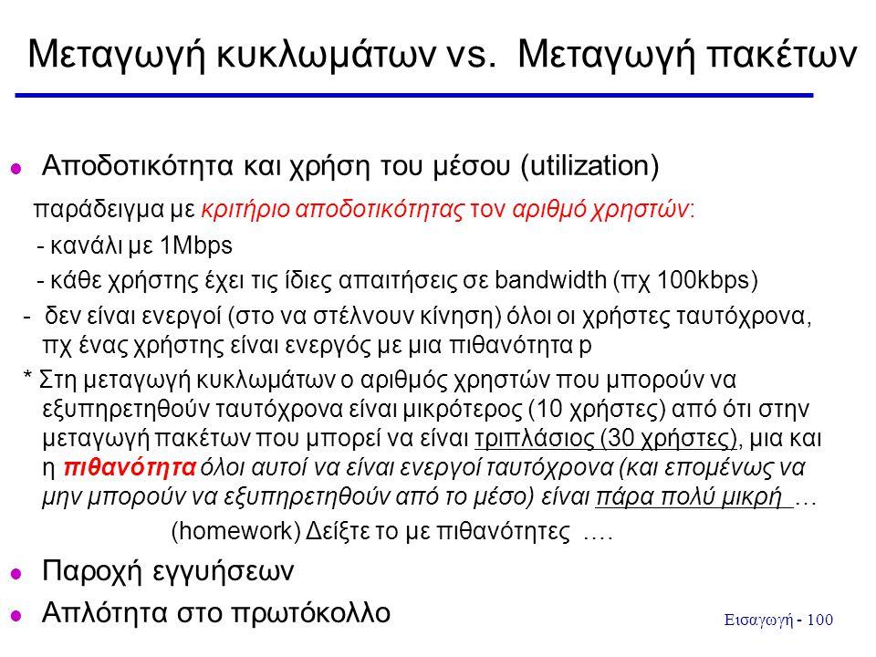 Εισαγωγή - 100 Μεταγωγή κυκλωμάτων vs. Μεταγωγή πακέτων  Αποδοτικότητα και χρήση του μέσου (utilization) παράδειγμα με κριτήριο αποδοτικότητας τον αρ