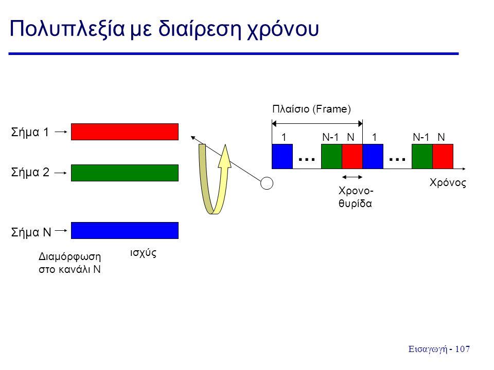 Εισαγωγή - 107 Πολυπλεξία με διαίρεση χρόνου Σήμα 1 Σήμα N ισχύς Διαμόρφωση στο κανάλι N Σήμα 2 Χρόνος Χρονο- θυρίδα Πλαίσιο (Frame) 1 … N-1N1 N …